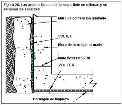 Muro de hormigon armado armado muro with muro de hormigon - Tipos de muros ...
